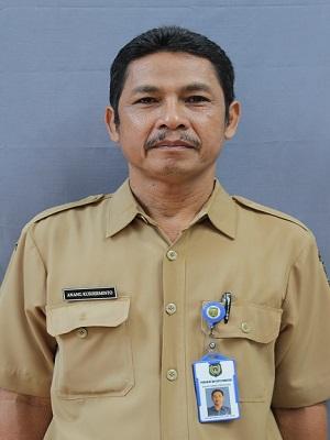 Anang Kusherminto, S.Pd. M.Pd.